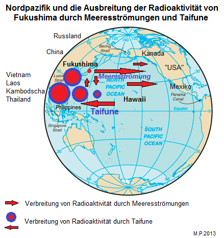 Pazifik Radioaktiv Verseucht